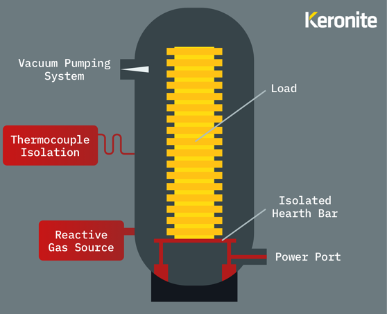 plasma-nitriding-peo-keronite
